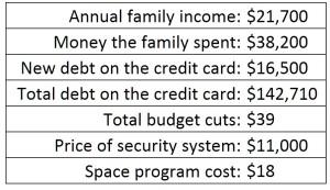 family_budget_1